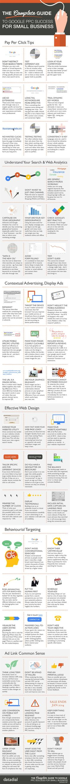 http://social-media-strategy-template.blogspot.com/ 53 Steps to Google Adwords Success: The Ultimate Pay per Click Guide #Infographic