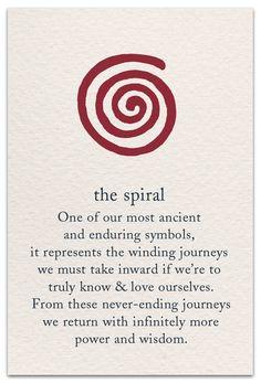 Inside Message: Happy trails to you, and all the best on your birthday. Inside Message: Happy trails to you, and all the best on your birthday. Sanskrit Symbols, Spiritual Symbols, Sanskrit Tattoo, Positive Symbols, Hamsa Tattoo, Thai Tattoo, Maori Tattoos, Dragon Tattoos, Symbols Of Life