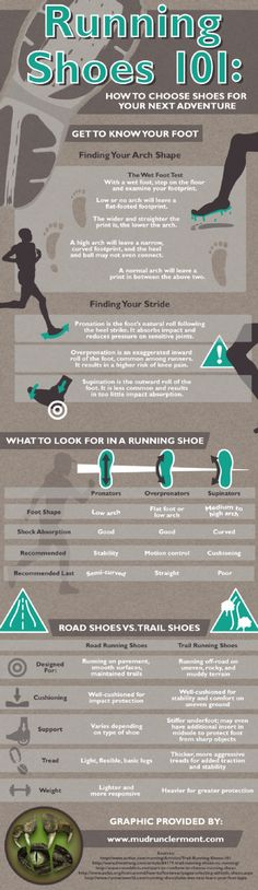Choosing a running shoe- infographic