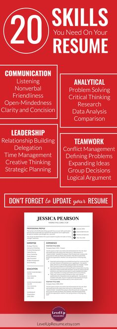 ow To Write An Executive Summary As I grow Pinterest - sanford brown optimal resume