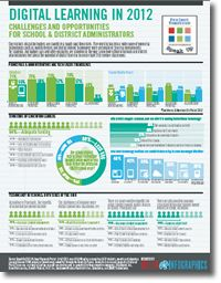 Speak Up 2011 Infographic- Educators    Digital Learning in 2012  Challenges and Opportunities for School and District Administrators
