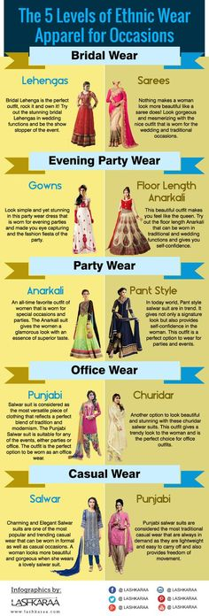 ethnic wear apparel for occassions