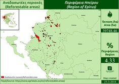 Reforestable areas - Epirus