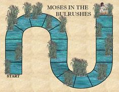 Moses in the Bulrushes Game
