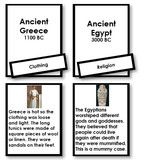 Montessori 123 - Ancient Civilizations Fundamental Needs Research Cards - Montessori Materials