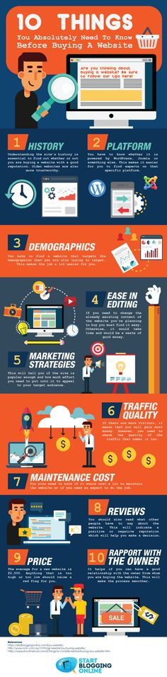 Buying a Website: 10 Things You Need to Know - #Infographic