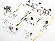 philips eco friendly microbial home - designboom | architecture & design magazine