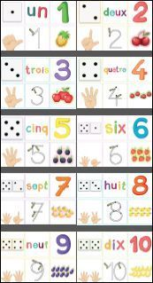 Showing numbers from 1 to 10 for kindergarten class iticus. Kindergarten Lesson Plans, Preschool Math, Autism Education, Math Numbers, Montessori Activities, Math For Kids, Learn French, Math Games, Elementary Schools