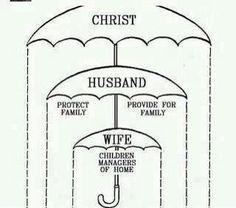 A diagram that all families should follow.