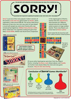 Infographics - Classic Board Game Nostalgia Presents: Sorry!