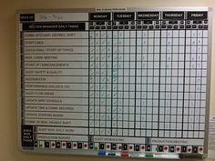 Visual standard work board