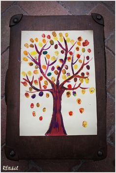 Őszi fa,kilencszer(festékkel) – REtikül és ami belefér…