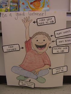 Cute! Take pictures of students demonstrating how to be a good listener and attach to board.