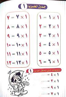 صور جدول الضرب 2021 وطرق سهلة الحفظ للطباعة Multiplication Table Multiplication Supplies