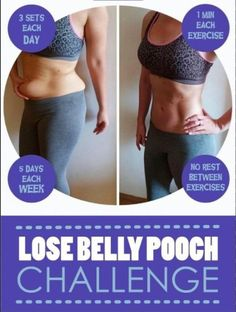 Abs Challenge To Lose Belly Pooch – Fit Pins Loose Belly Fat Workout, Lose Tummy Fat, Tummy Workout, Lose Fat, Belly Exercises For Women, Thigh Exercises, Toned Stomach, Belly Pooch, Lower Belly