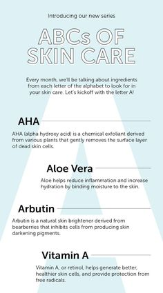 ABC's of Skincare, A: 1. AHA (Alpha Hydroxy Acid) - Chemical exfoliant derived from various plants - Gently removes surface layer of dead skin cells 2. ALOE VERA - Helps reduce inflammation - Increase hydration by binding moisture to skin 3. ARBUTIN - Natural skin brightener - Derived from bearberries - Inhibits cells from producing skin darkening pigments 3. VITAMIN A (Retinol) - Helps generate healthier skin cells - Provide protection from free radicals #tagforlikes #vitaminA #vitaminB…