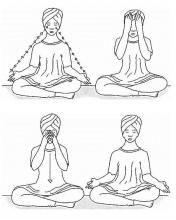 Wahe Guru Kriya for Nervous Balance | 3HO Kundalini Yoga - A Healthy, Happy, Holy Way of Life