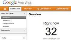 Google Analytics will den Social Media ROI messbar machen - Artikel auf t3n