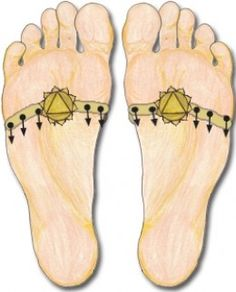 Reflexology solar plexus point