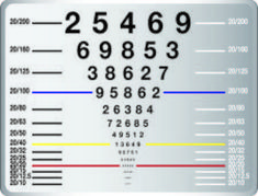 Eye Sight Test Chart Or Snellen Chart Stock Photo, Picture And Royalty Free Image. Eye Sight Test, Eye Test Chart, Eye Pictures, Banner Printing, Facebook Image, Image Photography, Stock Photos, How To Plan, Eyes