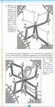 Bobbin lace in italian Bilros/birros em italiano Encaje de bolillos Tombolo