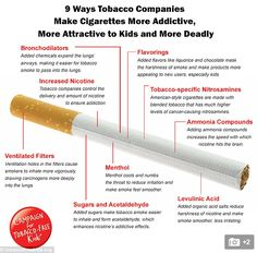 Why Smoking is MORE Deadly and Addictive Than It Was 50 Years Ago? Tactics Tobacco Companies Now Use to Make Sure You are Hooked | World Truth.TV