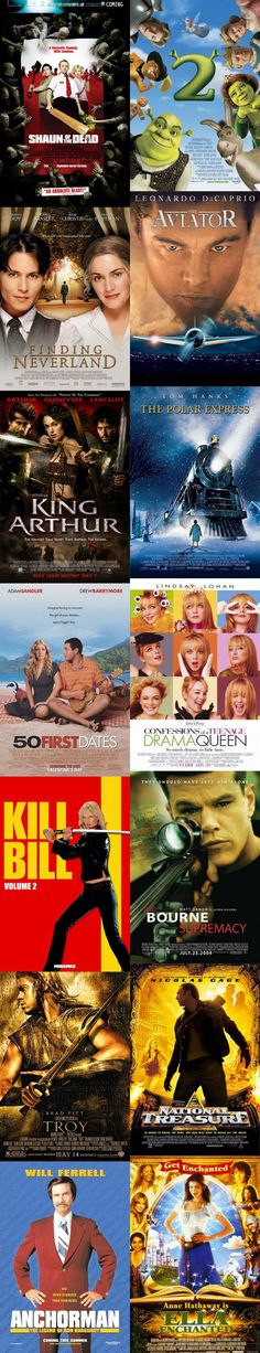 movies turning 10 years old in 2014