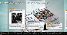 Une belle frise chronologique de l'histoire de la presse française.