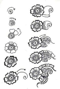 51 Ideas Doodle Art Zentangle Patterns Henna For 2019 Henna Motive, Henna Tattoo Muster, Tattoo Henna, Arm Tattoo, Sleeve Tattoos, Mandala Tattoo, Doodle Patterns, Henna Patterns, Zentangle Patterns