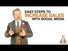Boost Sales with Social Media Marketing - Automotive Digital Marketing ProCom