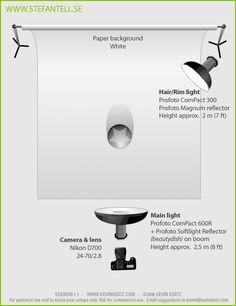 Studio lighting setup diagram for portrait on white seamless background