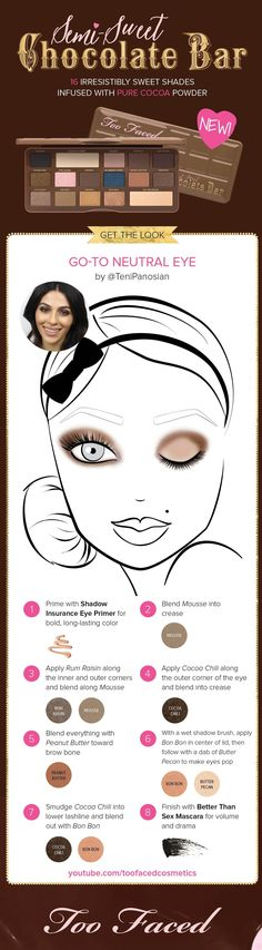 A quick and easy cheat sheet: the perfect guide for getting a flawless smokey eye!