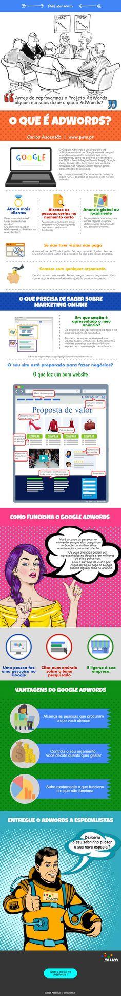O que é AdWords? http://www.pwm.pt