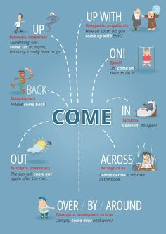 Educational infographic & data visualisation phrasal verbs with come, Infographic Description phrasal verbs with come, - English Writing Skills, Learn English Grammar, English Vocabulary Words, Learn English Words, English Language Learning, English Tips, English Fun, English Study, English Lessons