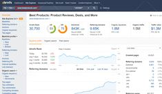 Ecommerce Seo, Webmaster Tools, Keyword Ranking, Seo Packages, Seo Keywords, Website Ranking, Best Seo, Seo Strategy, Local Seo