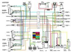 honda ruckus wiring diagram wiring diagram wire data schema u2022 rh vsetop co