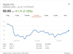 AAPL share price briefly returns to the $100 mark