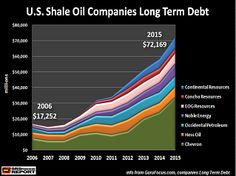 THE SUBPRIME U.S. ECONOMY: Disintegrating Due To Subprime Auto, Housing, Bond & Energy Debt