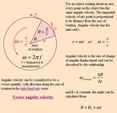 Image result for tangential velocity equation