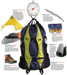 """Everything a Scout needs to go """"ultralight."""" Ok, but I need dry socks, toilet paper, hand sanitizer, water, and a small camp stove to cook that food. Coffee would be nice, too."""