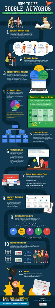 Get to the top of the Class: How to Use Google #AdWords #Infografía #Infographic