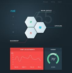 Nest Control Concept by ⋈ Samuel Thibault ⋈ for Handsome