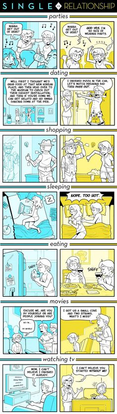 Being single vs. being in a relationship…