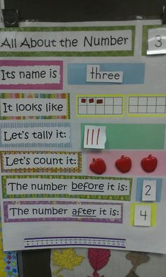 All About a Number! - good board for math area