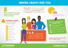 Also check out the Mental Health and You video: http://www.youtube.com/watch?v=gtUGVzEUy5A
