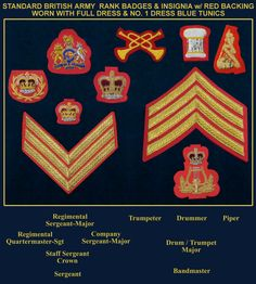 Army Ranks, Military Ranks, Military Insignia, Military History, Military Uniforms, British Army Uniform, British Uniforms, Staff Sergeant, Army & Navy