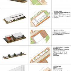 Всероссийский конкурс инновационных архитектурных проектов «Архитектурный образ России»