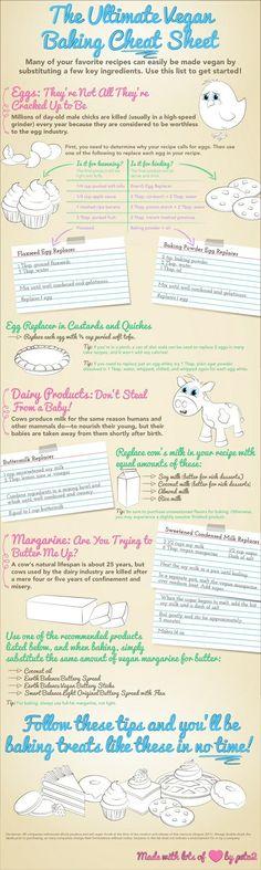 vegan baking by Chantalk