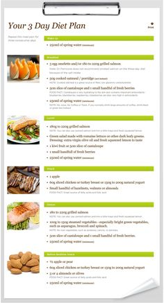 3-Day Diet: Is there a Face Lift in your fridge?
