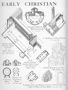 Early Christian comparative plans Graphic History of Architecture by John Mansbridge
